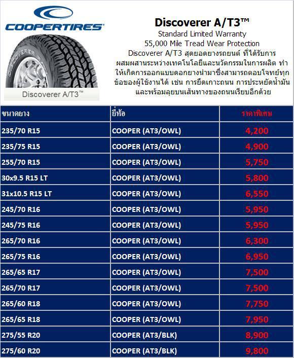 Cooper Tires ราคายาง4X4ถูก รูปที่ 1