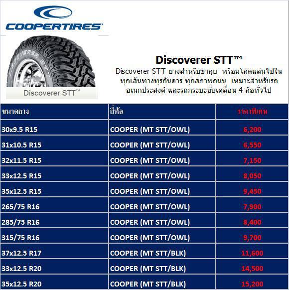 Cooper Tires ราคายาง4X4ถูก รูปที่ 3